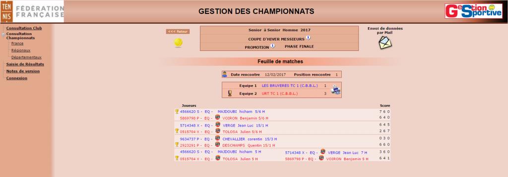 Coupe d'hiver Hommes - finale - victoires des Urtois